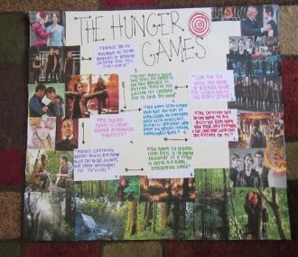 hunger games prac essay Free essay: the hunger games by landon courtney the hunger games was  written by suzanne collins the hunger games generates.